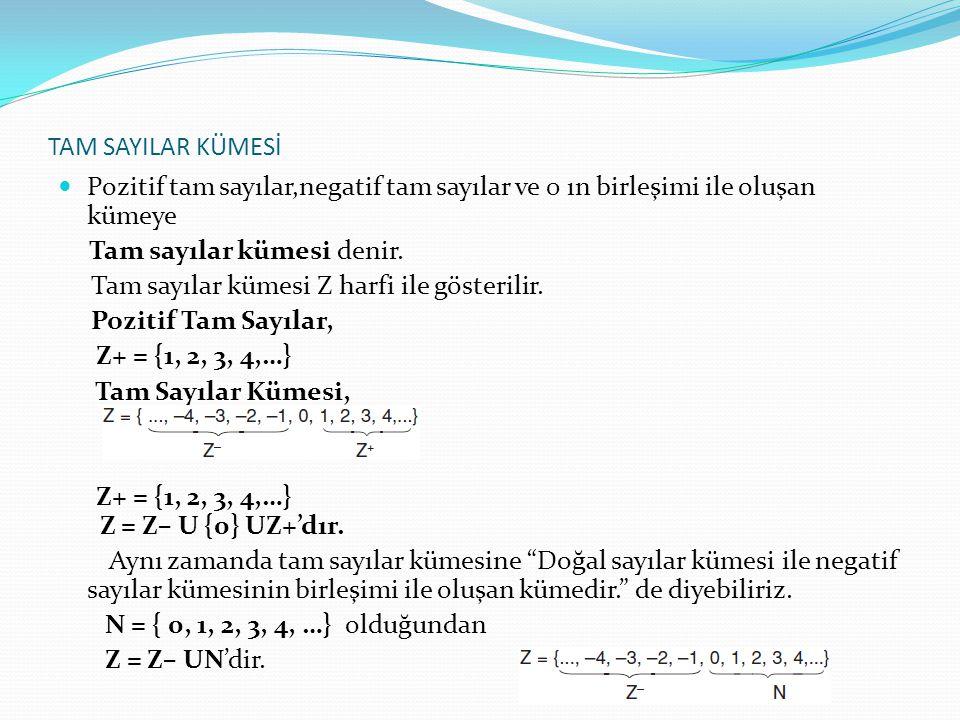 TAM SAYILAR KÜMESİ Pozitif tam sayılar,negatif tam sayılar ve 0 ın birleşimi ile oluşan kümeye. Tam sayılar kümesi denir.