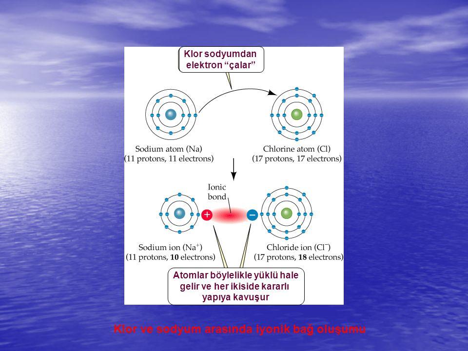 Atomlar böylelikle yüklü hale gelir ve her ikiside kararlı