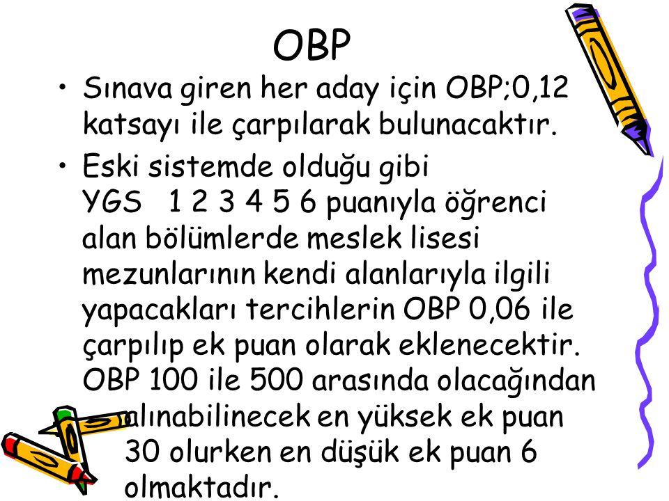 OBP Sınava giren her aday için OBP;0,12 katsayı ile çarpılarak bulunacaktır.