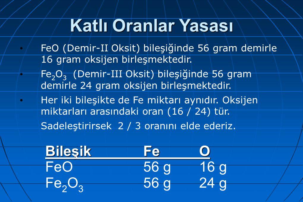 Katlı Oranlar Yasası Bileşik Fe O FeO 56 g 16 g Fe2O3 56 g 24 g