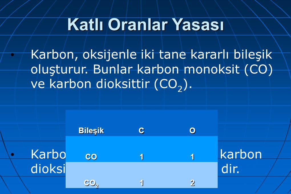 Katlı Oranlar Yasası Karbon, oksijenle iki tane kararlı bileşik oluşturur. Bunlar karbon monoksit (CO) ve karbon dioksittir (CO2).