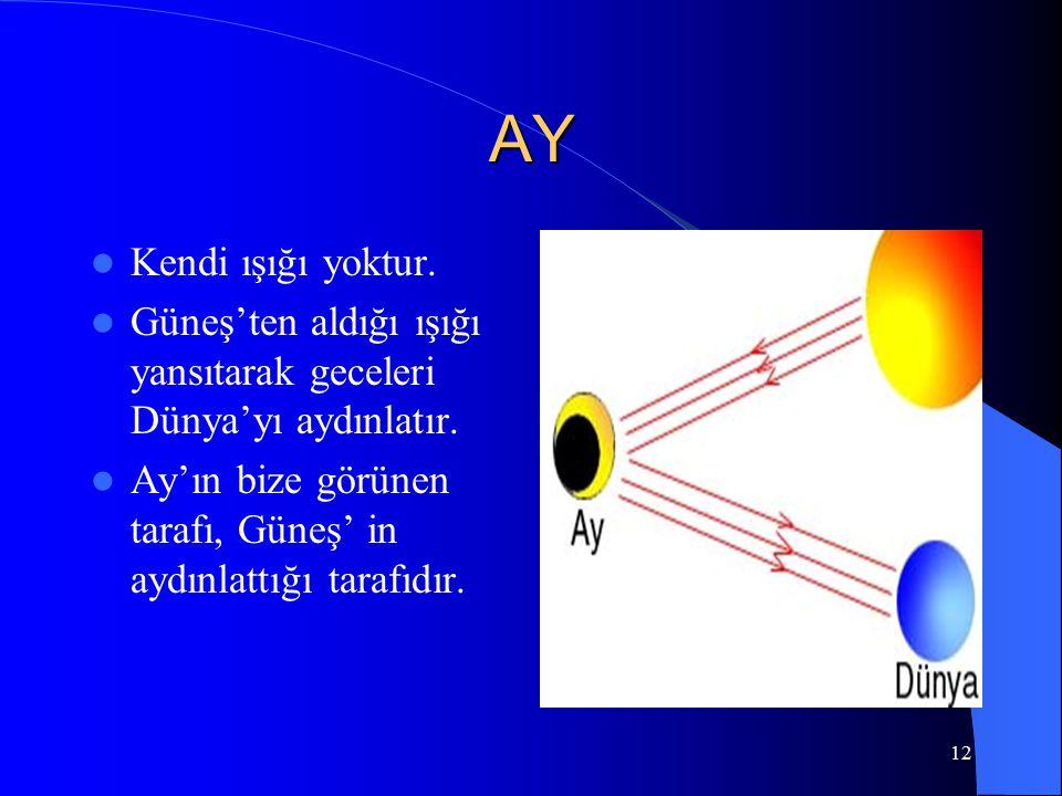 AY Kendi ışığı yoktur. Güneş'ten aldığı ışığı yansıtarak geceleri Dünya'yı aydınlatır.