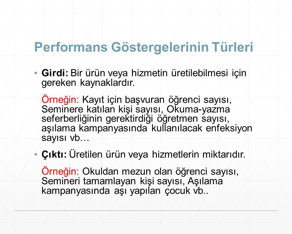 Performans Göstergelerinin Türleri