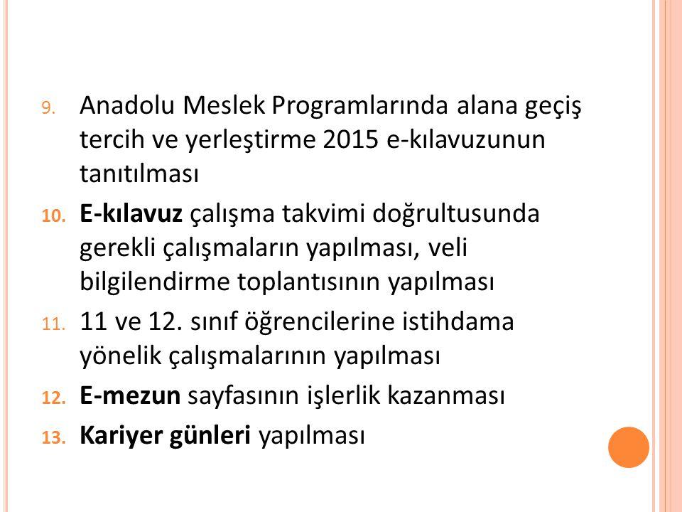Anadolu Meslek Programlarında alana geçiş tercih ve yerleştirme 2015 e-kılavuzunun tanıtılması