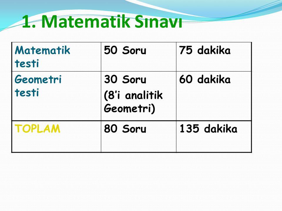1. Matematik Sınavı Matematik testi 50 Soru 75 dakika Geometri testi