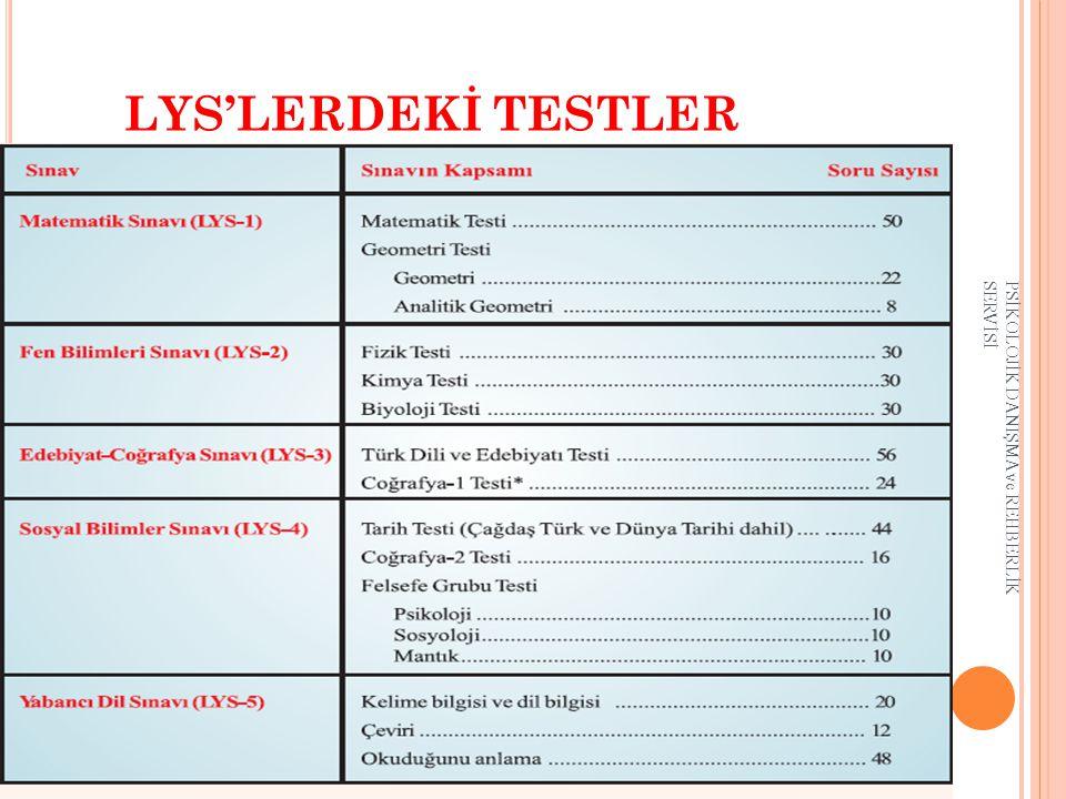 LYS'LERDEKİ TESTLER PSİKOLOJİK DANIŞMA ve REHBERLİK SERVİSİ