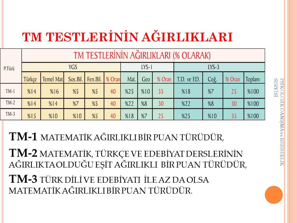 TM TESTLERİNİN AĞIRLIKLARI