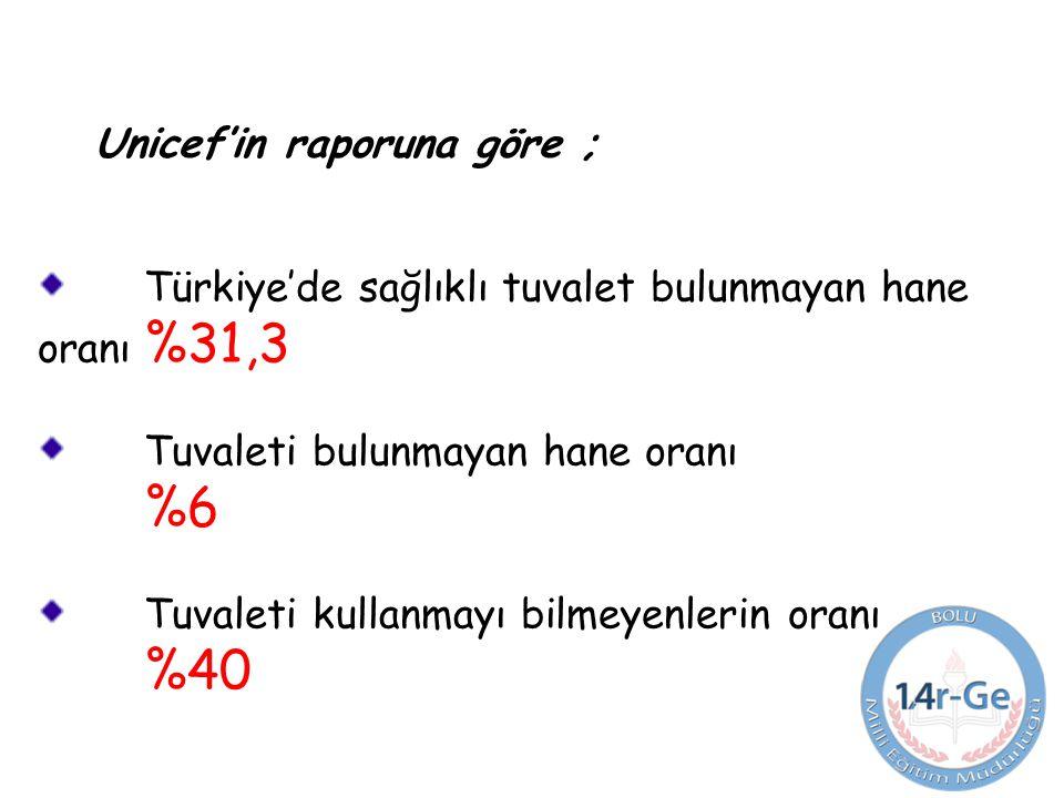 Unicef'in raporuna göre ;