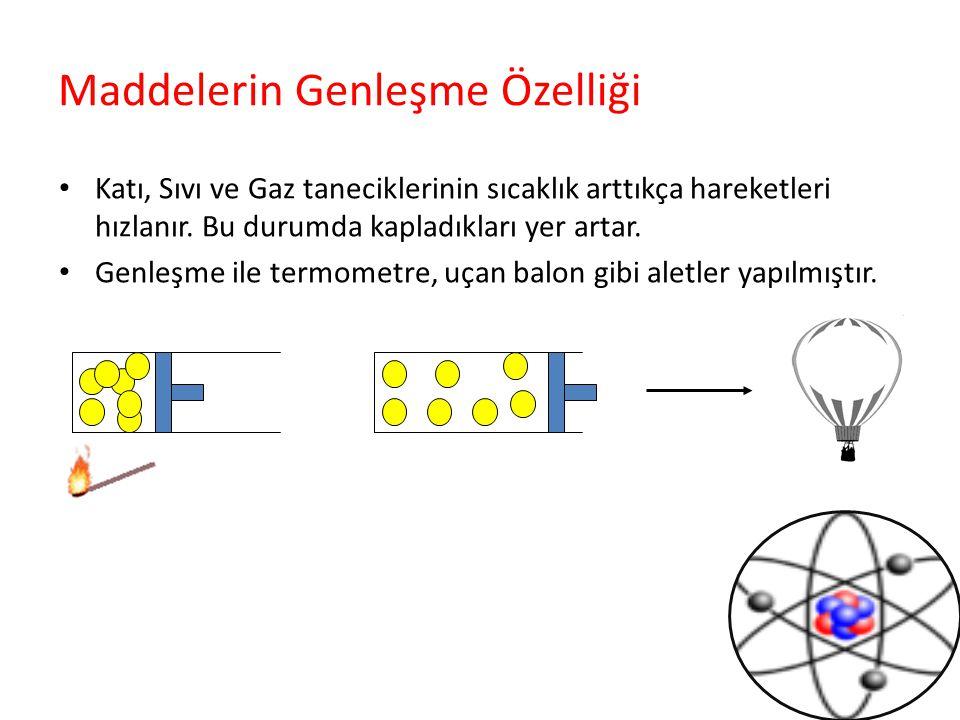 Maddelerin Genleşme Özelliği