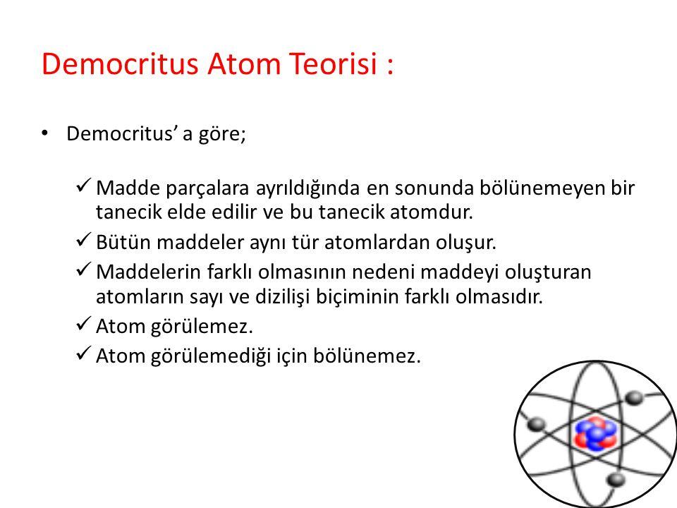 Democritus Atom Teorisi :