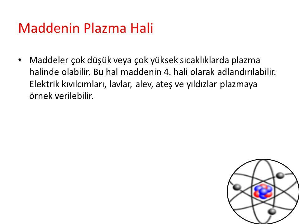 Maddenin Plazma Hali