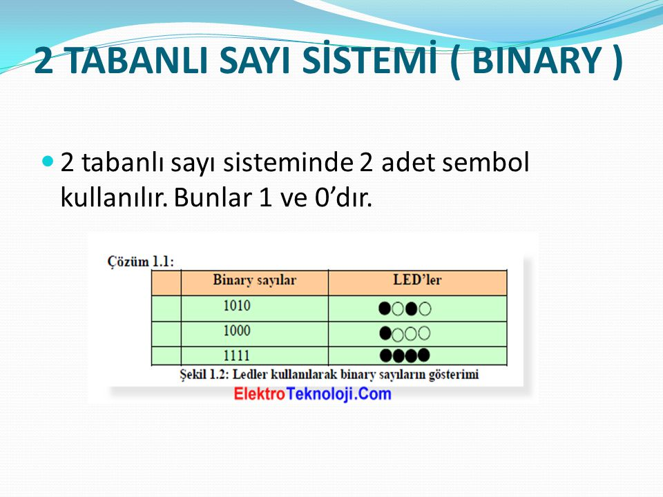 2 TABANLI SAYI SİSTEMİ ( BINARY )
