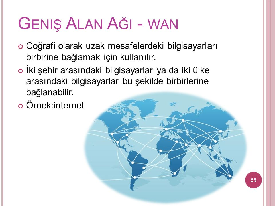 Geniş Alan Aği - wan Coğrafi olarak uzak mesafelerdeki bilgisayarları birbirine bağlamak için kullanılır.