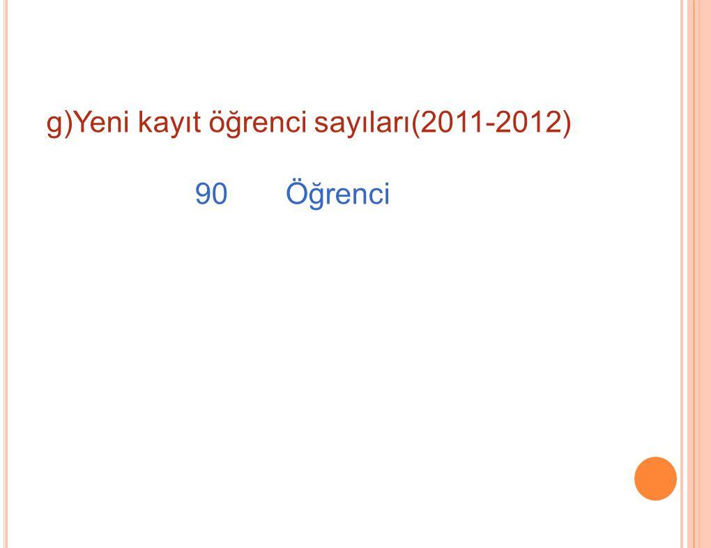 g)Yeni kayıt öğrenci sayıları(2011-2012)
