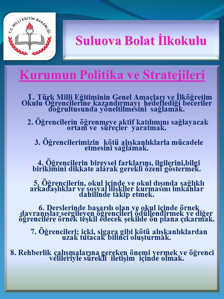 Suluova Bolat İlkokulu Kurumun Politika ve Stratejileri