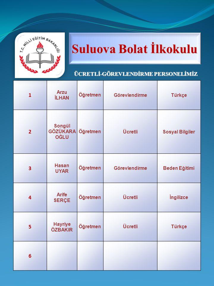 Suluova Bolat İlkokulu ÜCRETLİ-GÖREVLENDİRME PERSONELİMİZ