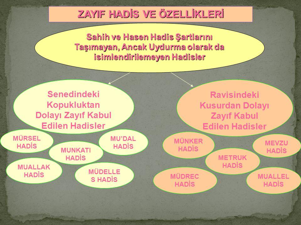ZAYIF HADİS VE ÖZELLİKLERİ