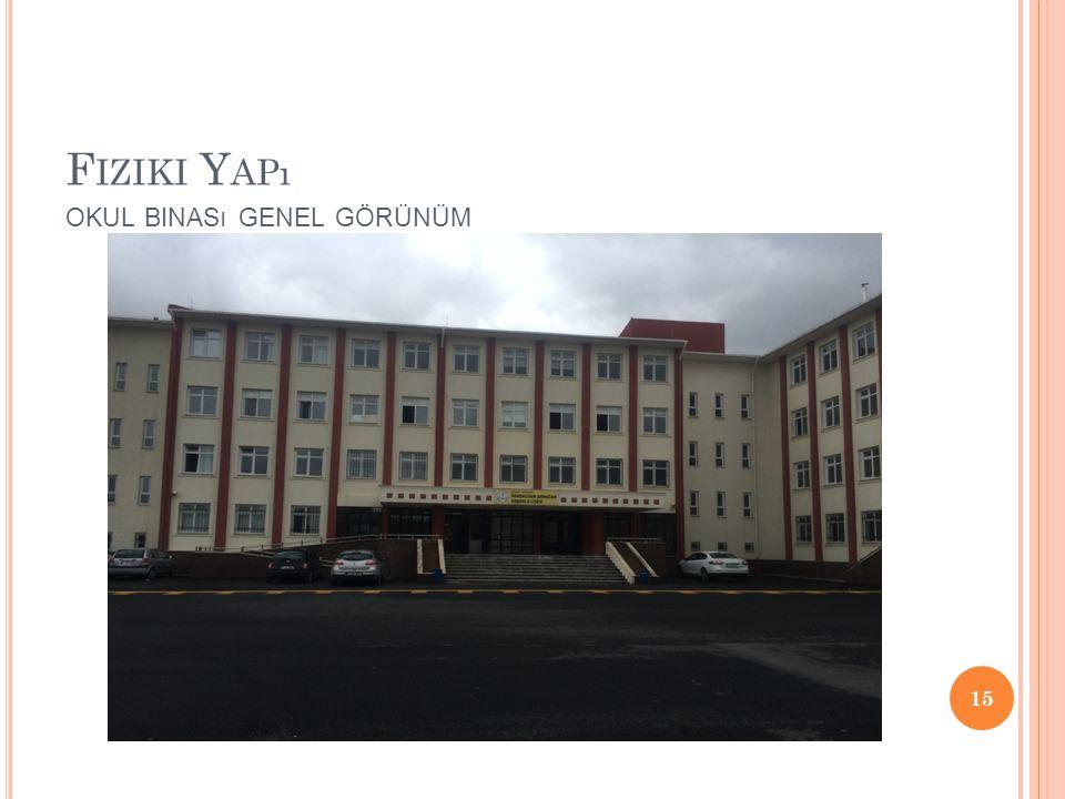 Fiziki Yapı okul binası genel görünüm