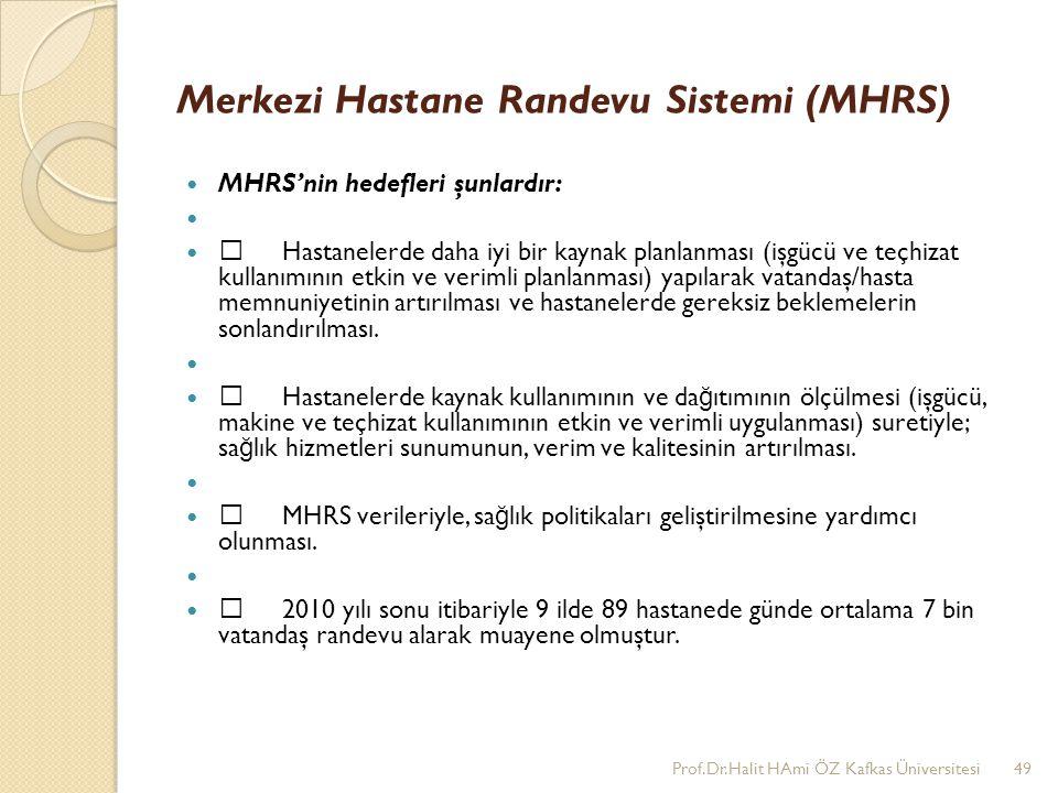 Merkezi Hastane Randevu Sistemi (MHRS)