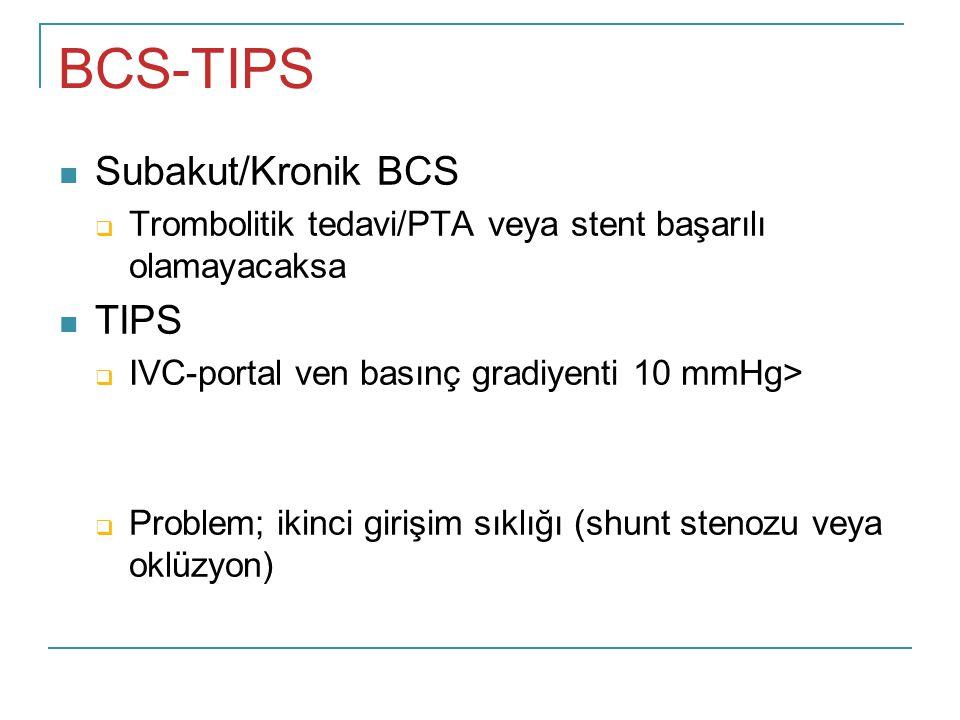 BCS-TIPS Subakut/Kronik BCS TIPS