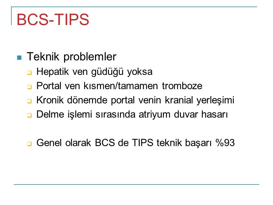 BCS-TIPS Teknik problemler Hepatik ven güdüğü yoksa