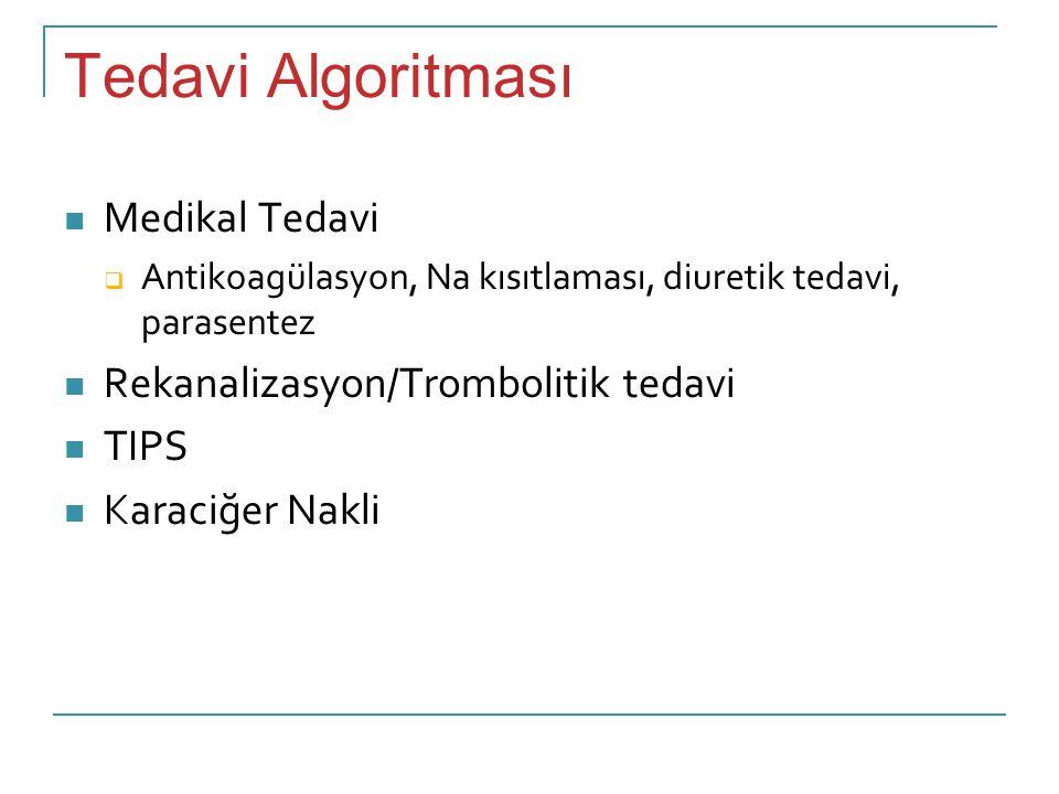 Tedavi Algoritması Medikal Tedavi Rekanalizasyon/Trombolitik tedavi