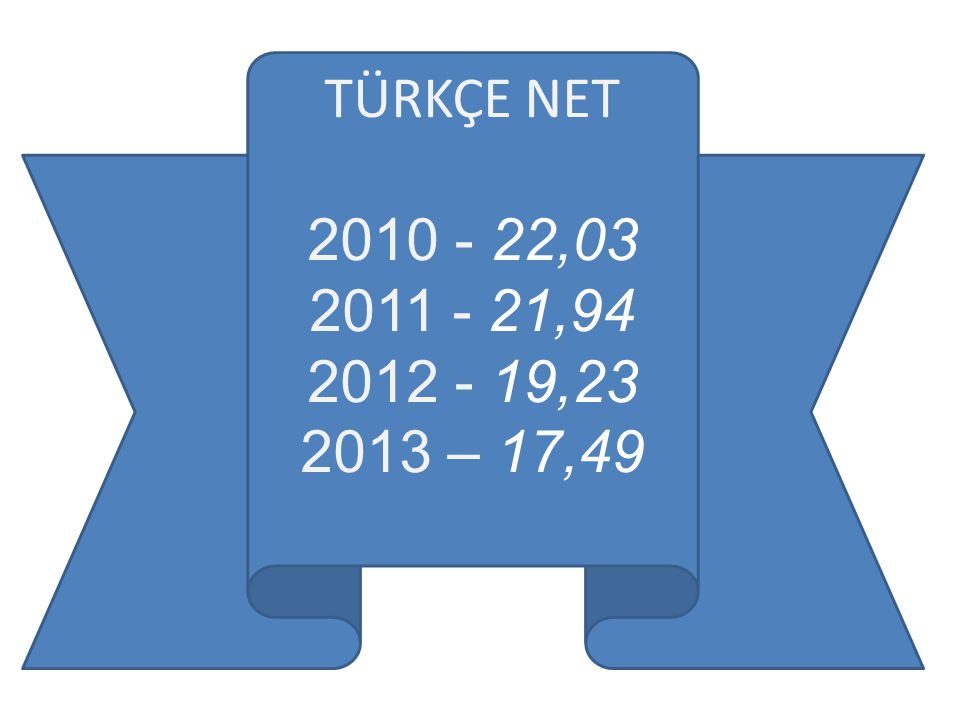 TÜRKÇE NET 2010 - 22,03 2011 - 21,94 2012 - 19,23 2013 – 17,49