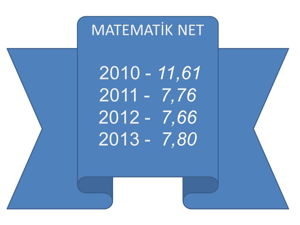 MATEMATİK NET 2010 - 11,61 2011 - 7,76 2012 - 7,66 2013 - 7,80