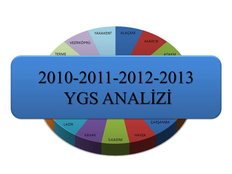 2010-2011-2012-2013 YGS ANALİZİ