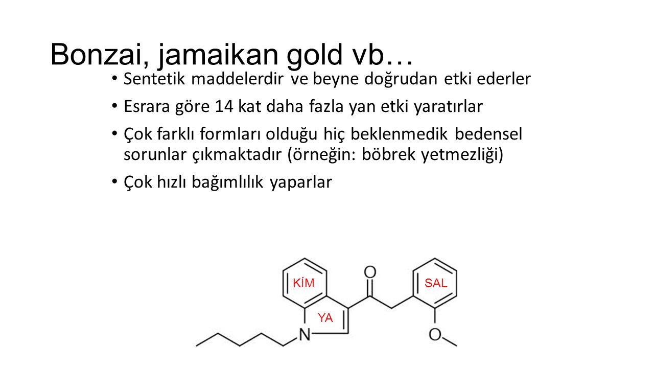 Bonzai, jamaikan gold vb…