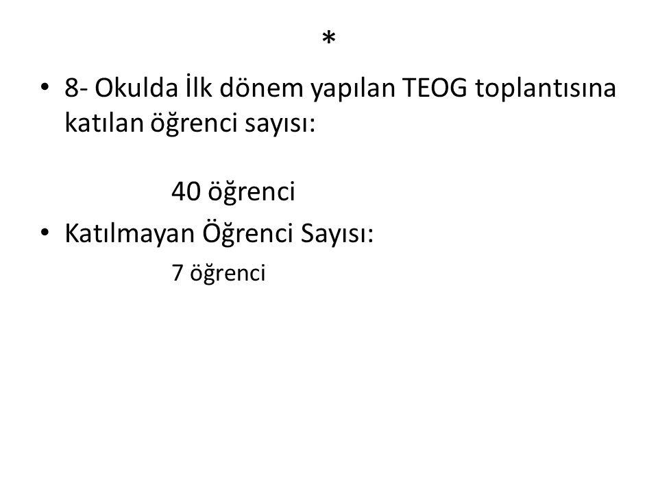 * 8- Okulda İlk dönem yapılan TEOG toplantısına katılan öğrenci sayısı: 40 öğrenci. Katılmayan Öğrenci Sayısı: