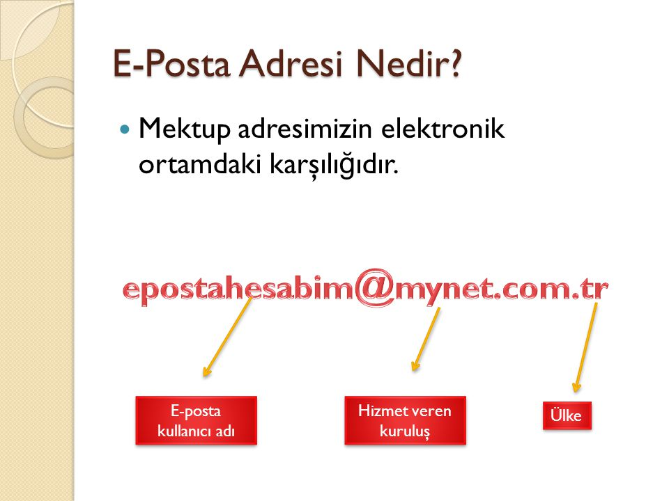 E-Posta Adresi Nedir epostahesabim@mynet.com.tr