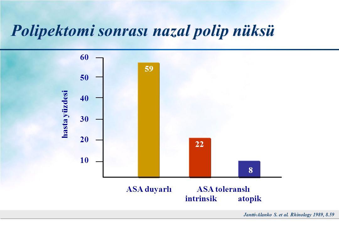 Polipektomi sonrası nazal polip nüksü
