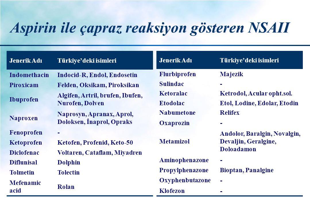 Aspirin ile çapraz reaksiyon gösteren NSAII
