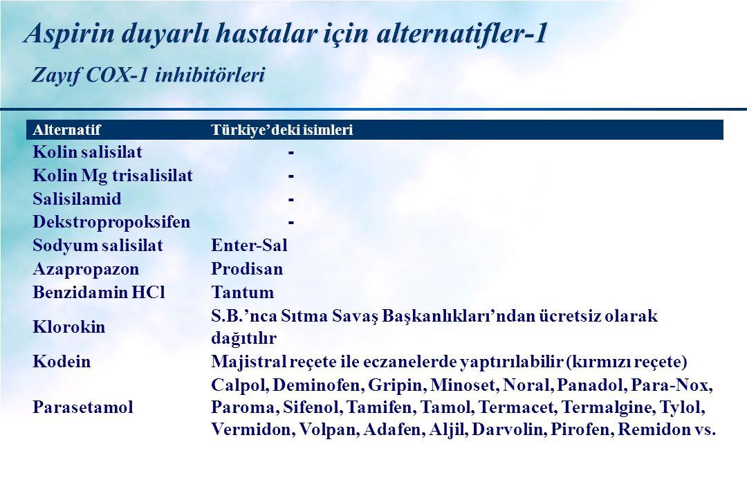 Aspirin duyarlı hastalar için alternatifler-1 Zayıf COX-1 inhibitörleri