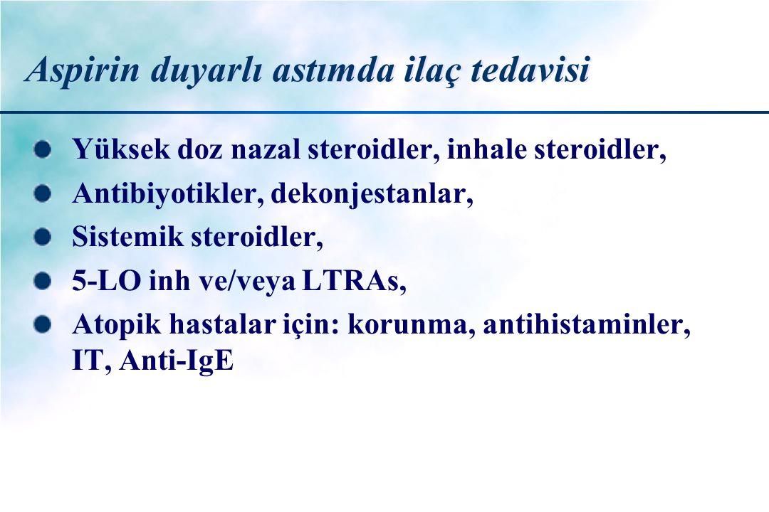 Aspirin duyarlı astımda ilaç tedavisi