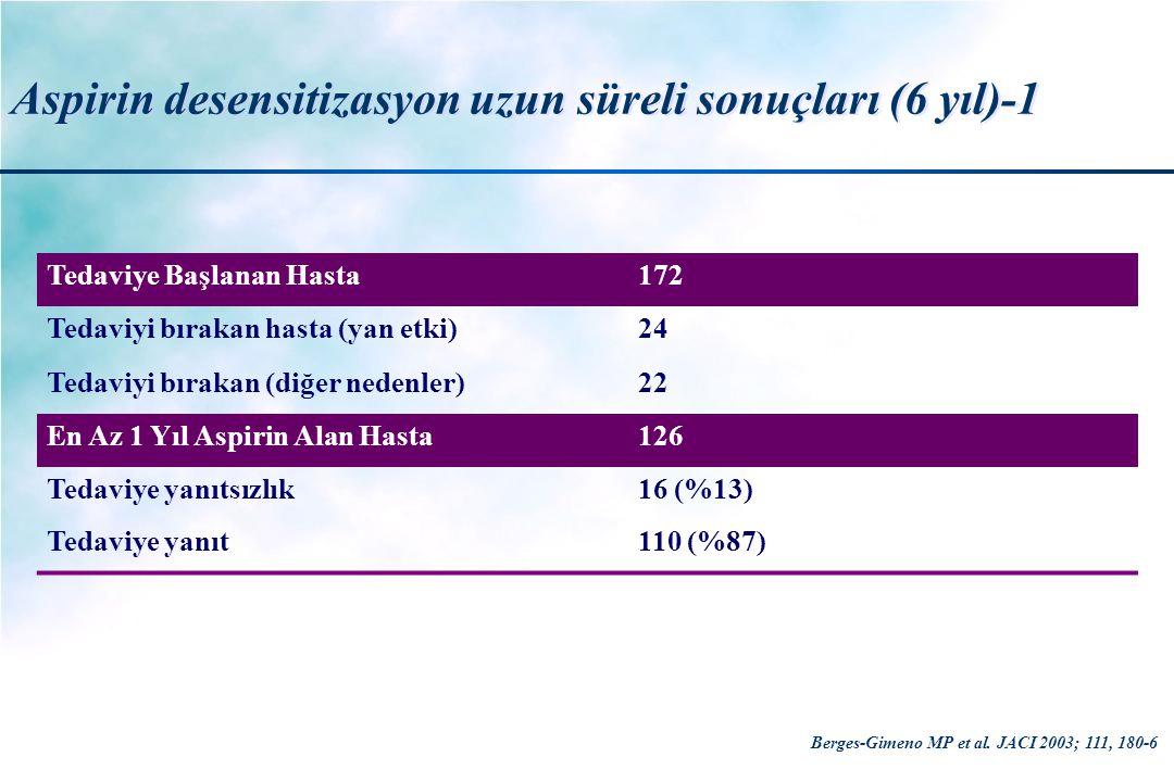 Aspirin desensitizasyon uzun süreli sonuçları (6 yıl)-1