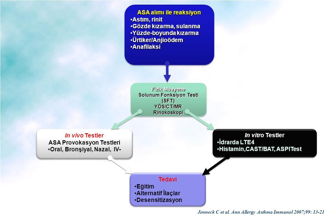 In vivo Testler ASA Provokasyon Testleri Oral, Bronşiyal, Nazal, IV-