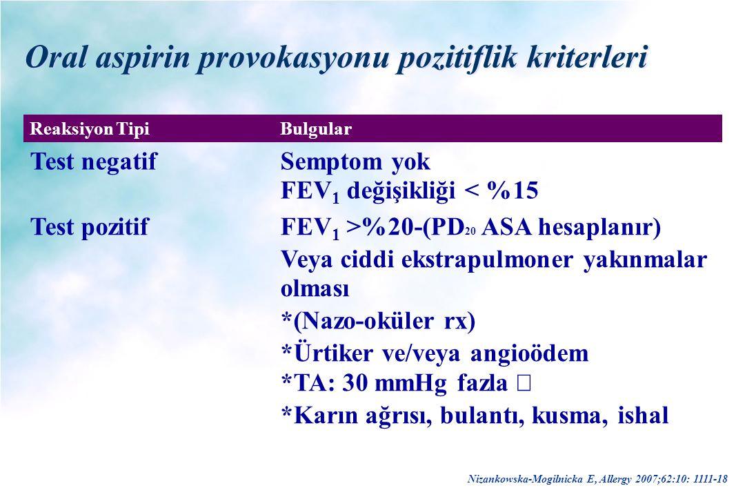 Oral aspirin provokasyonu pozitiflik kriterleri