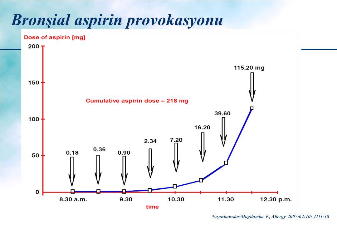 Bronşial aspirin provokasyonu