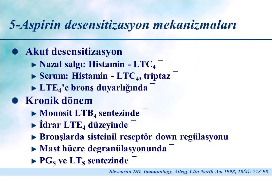 5-Aspirin desensitizasyon mekanizmaları