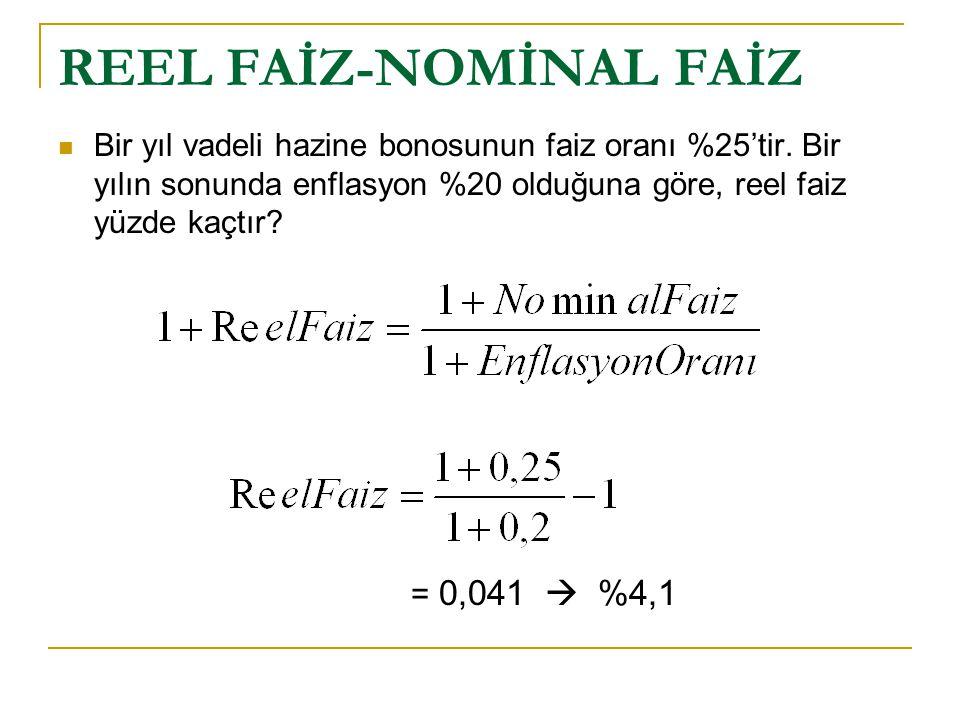 REEL FAİZ-NOMİNAL FAİZ
