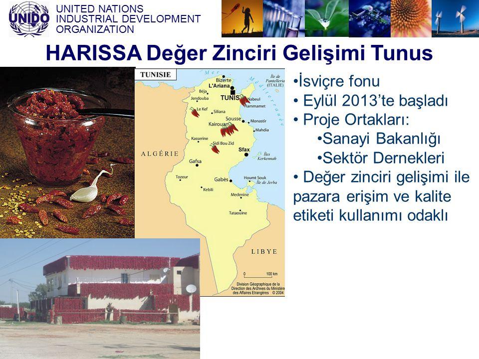 HARISSA Değer Zinciri Gelişimi Tunus