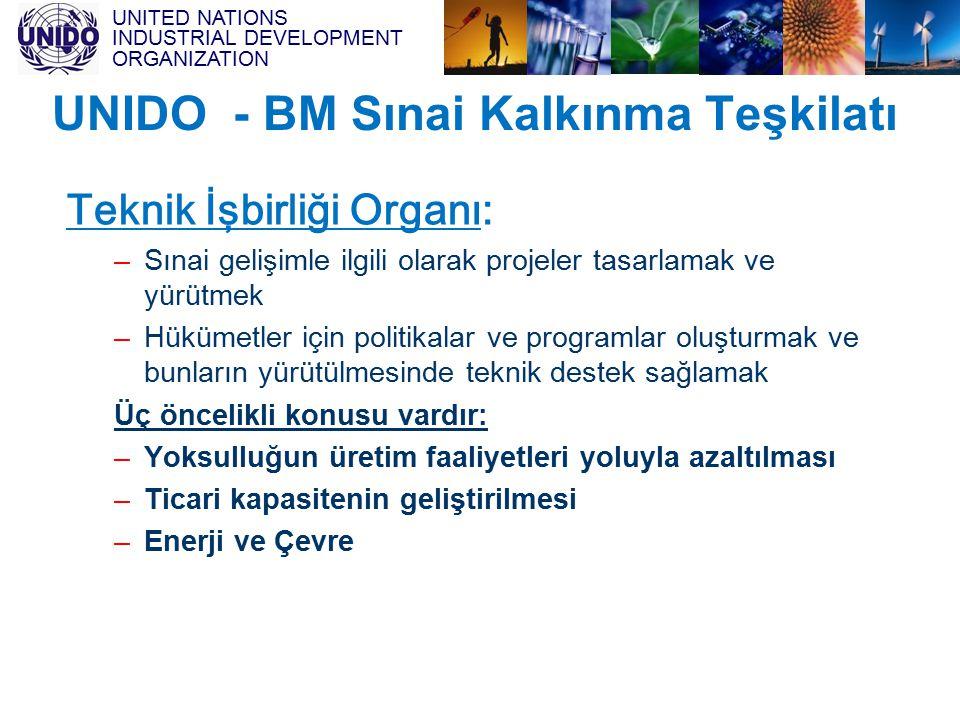 UNIDO - BM Sınai Kalkınma Teşkilatı