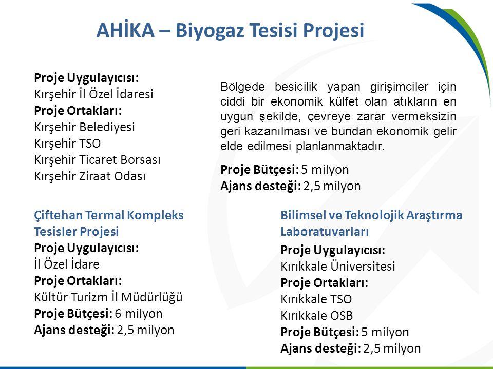 AHİKA – Biyogaz Tesisi Projesi