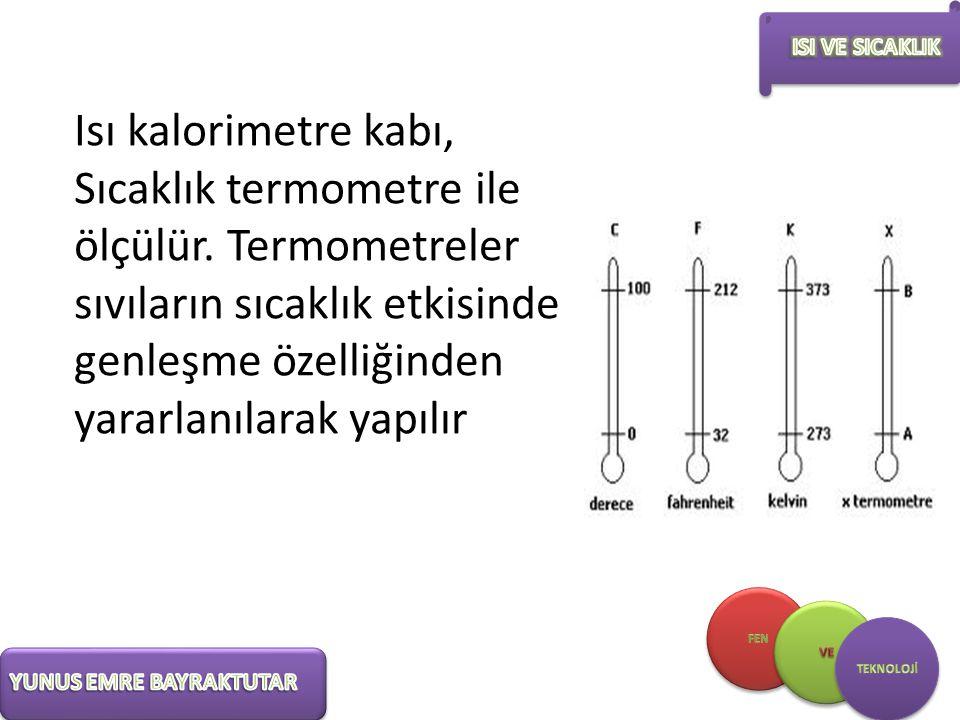 Isı kalorimetre kabı, Sıcaklık termometre ile ölçülür