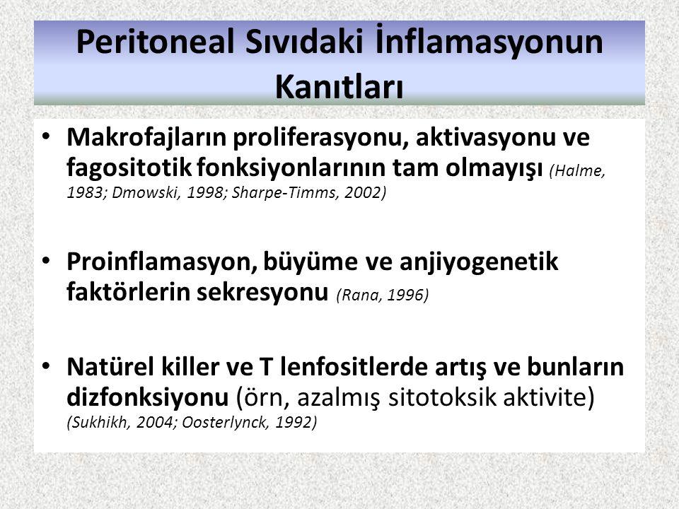 Peritoneal Sıvıdaki İnflamasyonun Kanıtları