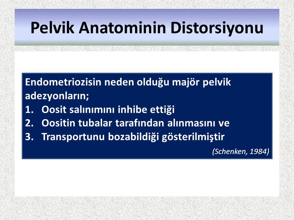 Pelvik Anatominin Distorsiyonu