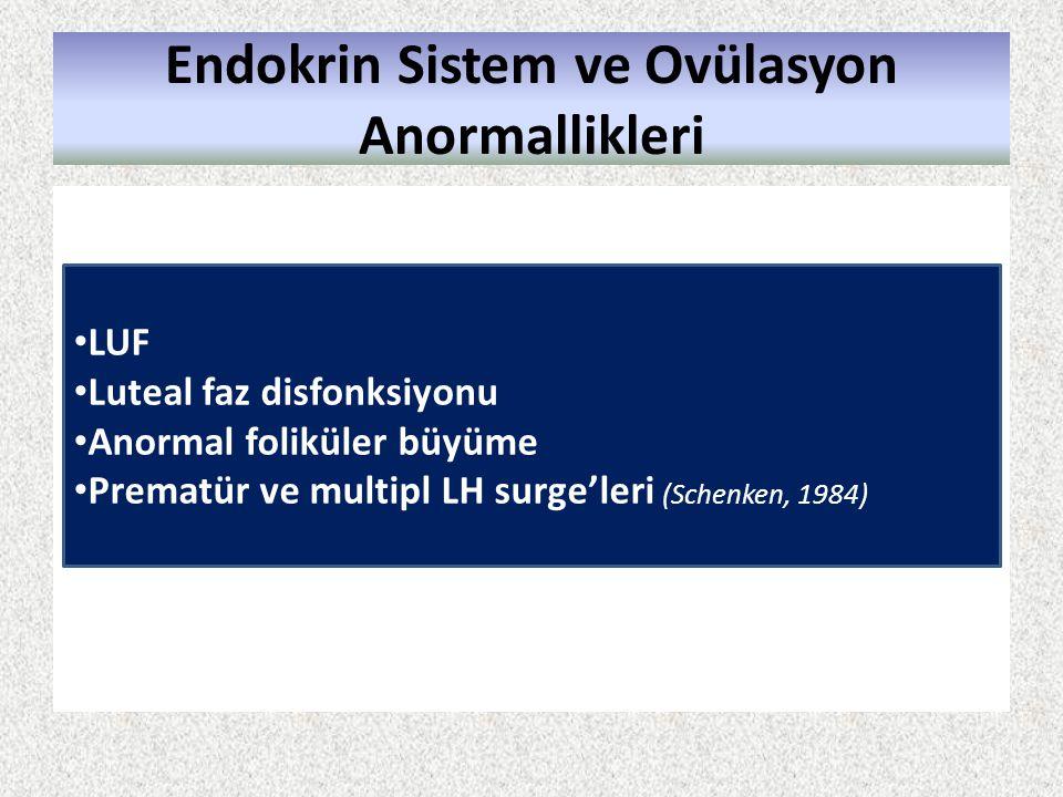 Endokrin Sistem ve Ovülasyon Anormallikleri