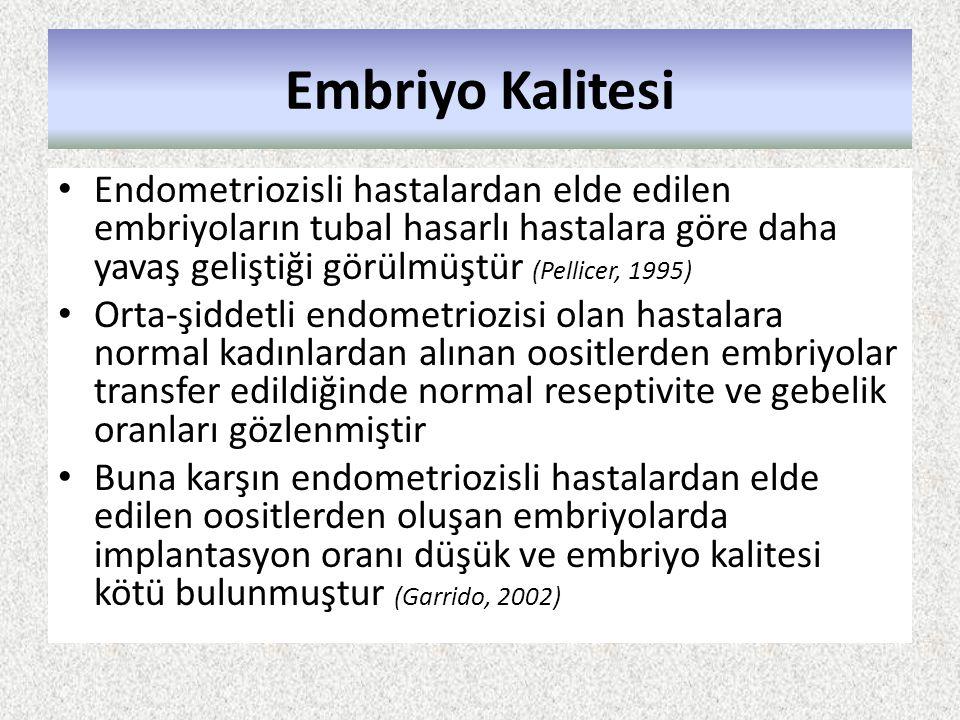 Embriyo Kalitesi Endometriozisli hastalardan elde edilen embriyoların tubal hasarlı hastalara göre daha yavaş geliştiği görülmüştür (Pellicer, 1995)